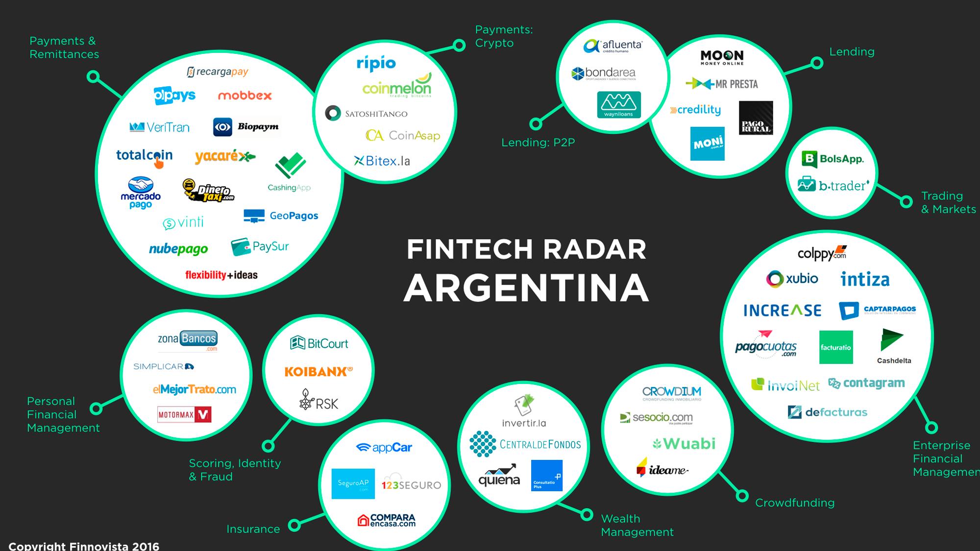 Argentina-Fintech-Radar.001