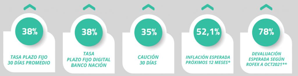 variables economicas argentinas noviembre 2020